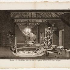 Teinture des Gobelins, Pl. 1 - Robert Benard, Diderot et D'Alembert, Pictura (fotografie)
