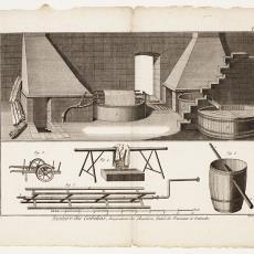 Teinture des Gobelins, Pl. 2 - Robert Benard, Pictura (fotografie), Diderot et D'Alembert