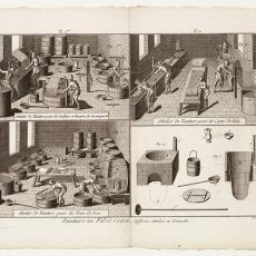 Teinture en Fil et Coton, Pl. 1 en 2 - Pictura (fotografie), Diderot et D'Alembert, Robert Benard
