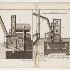 Impression des Etoffes en Laine, Pl. 6 - Robert Benard, Diderot et D'Alembert, Pictura (fotografie)