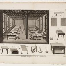 Attelier et Impression des Toiles Peintes, Pl. 1 - Robert Benard, Diderot et D'Alembert, Pictura (fotografie)