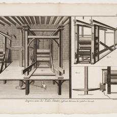 Impression des Toiles Peintes, Pl. 2 - Robert Benard, Diderot et D'Alembert, Pictura (fotografie)