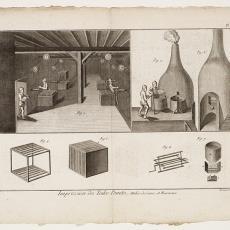 Impression des Toiles Peintes, Pl. 4 - Pictura (fotografie), Diderot et D'Alembert, Robert Benard