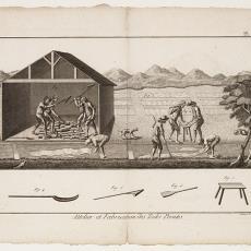 Attelier et Fabrication des Toiles Peintes, Pl. 6 - Pictura (fotografie), Robert Benard, Diderot et D'Alembert
