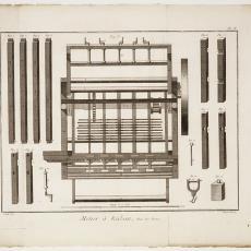 Rubanier, Mètier à faire le Ruban, Pl. 2/10 - Diderot et D'Alembert, Pictura (fotografie), Robert Benard