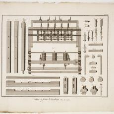 Rubanier, Mètier à faire le Ruban, Pl. 3/10 - Robert Benard, Pictura (fotografie), Diderot et D'Alembert