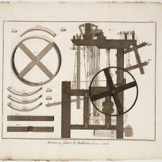 Rubanier, Mètier à faire le Ruban, Pl. 5/10 - Diderot et D'Alembert, Robert Benard, Pictura (fotografie)
