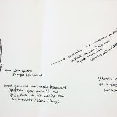 Schetsen voor halssieraad 'Groen 01' - Textielmuseum (registratiefoto), Textielmuseum (registratiefoto), Textielmuseum (registratiefoto), Textielmuseum (registratiefoto), Audax Textielmuseum Tilburg, Willemijn de Greef, Textielmuseum (registratiefoto), Textielmuseum (registratiefoto)